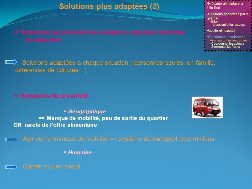 Solutions plus adaptées (2) Précarité alimentaire à Lille Sud Solutions apportées par le quartier -Bilan - Liens entre les acteurs Quelle efficacité?