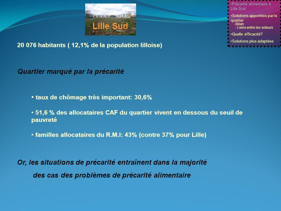 Lille Sud Quartier marqué par la précarité taux de chômage très important: 30,6% 51,6 % des allocataires CAF du quartier vivent en dessous du seuil de