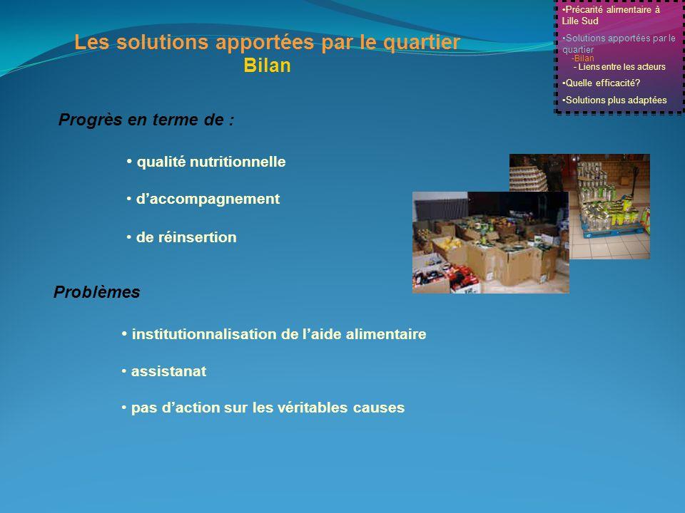Les solutions apportées par le quartier Bilan Progrès en terme de : qualité nutritionnelle daccompagnement de réinsertion Problèmes institutionnalisat