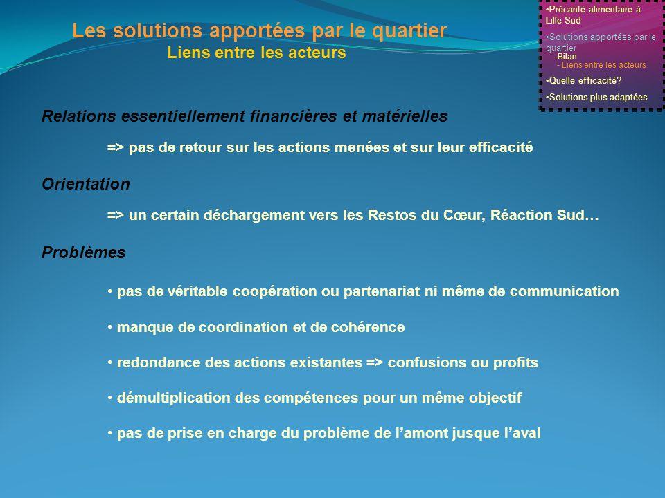 Les solutions apportées par le quartier Liens entre les acteurs Problèmes pas de véritable coopération ou partenariat ni même de communication manque