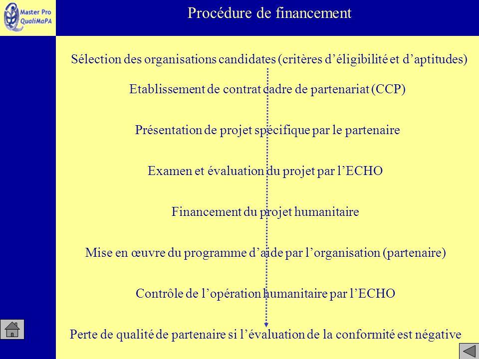 Sélection des organisations candidates (critères déligibilité et daptitudes) Procédure de financement Etablissement de contrat cadre de partenariat (C