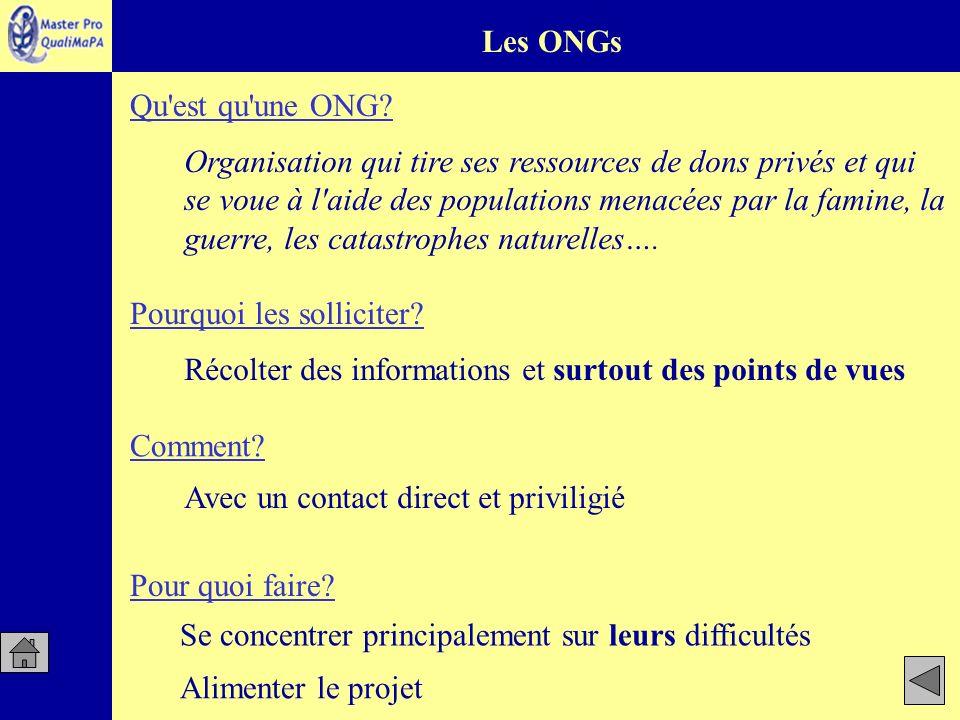 Les ONGs Pourquoi les solliciter? Récolter des informations et surtout des points de vues Avec un contact direct et priviligié Alimenter le projet Qu'