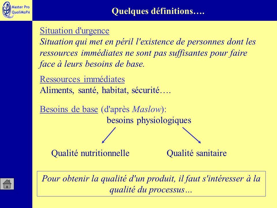 Quelques définitions…. Pour obtenir la qualité d'un produit, il faut s'intéresser à la qualité du processus… Situation d'urgence Situation qui met en