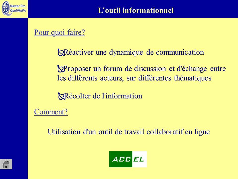 Loutil informationnel Récolter de l'information Proposer un forum de discussion et d'échange entre les différents acteurs, sur différentes thématiques