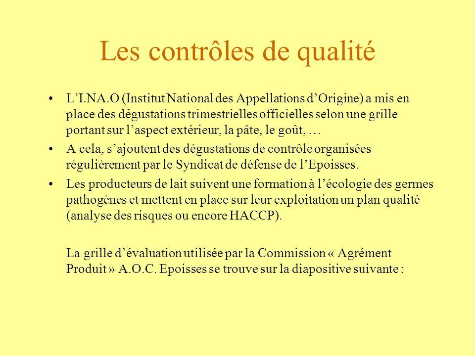 Les contrôles de qualité LI.NA.O (Institut National des Appellations dOrigine) a mis en place des dégustations trimestrielles officielles selon une gr