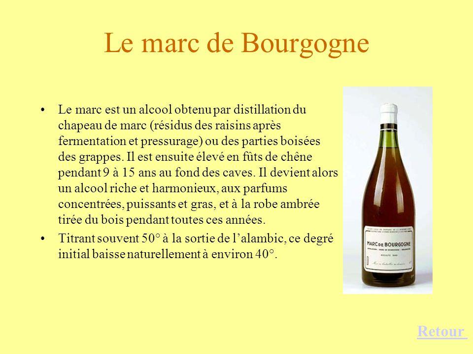 Le marc de Bourgogne Le marc est un alcool obtenu par distillation du chapeau de marc (résidus des raisins après fermentation et pressurage) ou des pa