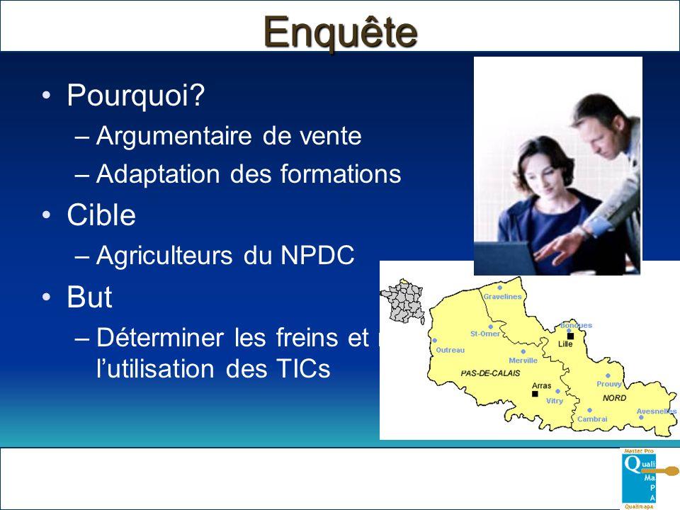 Enquête Pourquoi? –Argumentaire de vente –Adaptation des formations Cible –Agriculteurs du NPDC But –Déterminer les freins et motivation à lutilisatio