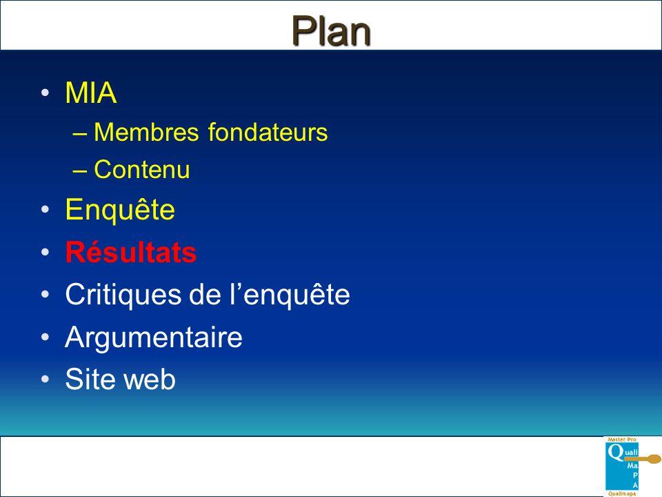 Plan MIA –Membres fondateurs –Contenu Enquête Résultats Critiques de lenquête Argumentaire Site web
