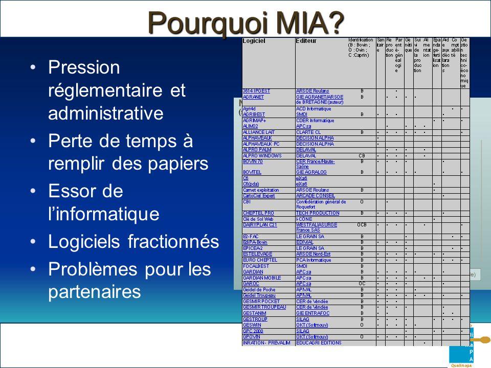 Pourquoi MIA? Pression réglementaire et administrative Perte de temps à remplir des papiers Essor de linformatique Logiciels fractionnés Problèmes pou