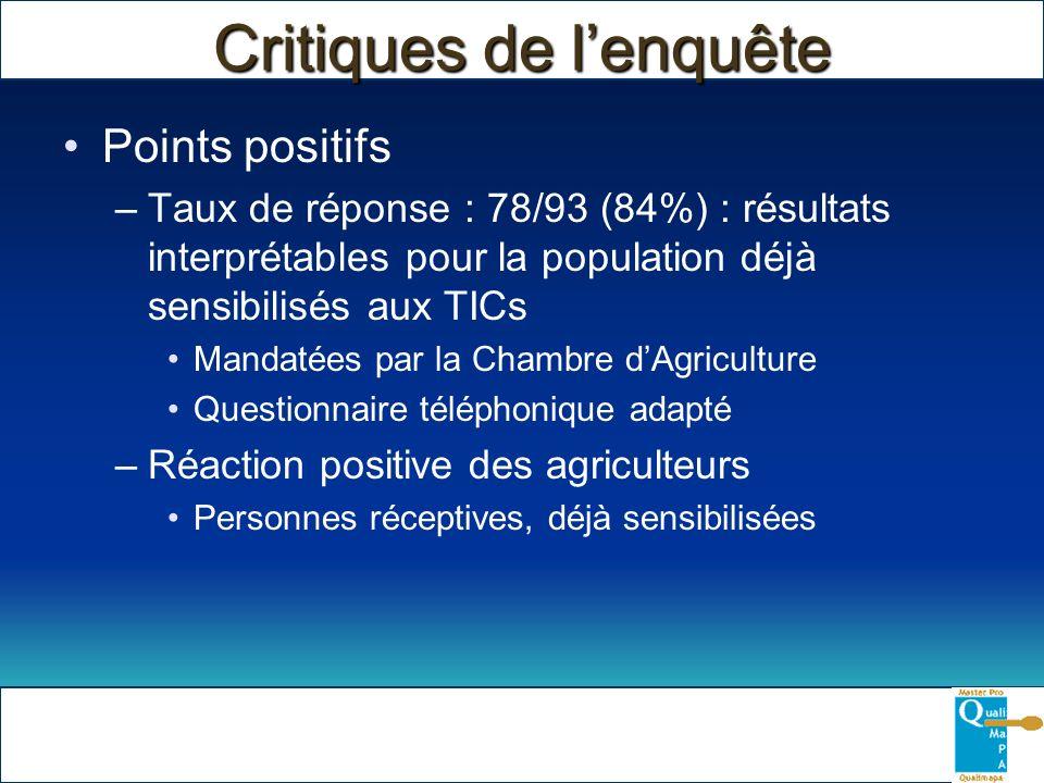 Critiques de lenquête Points positifs –Taux de réponse : 78/93 (84%) : résultats interprétables pour la population déjà sensibilisés aux TICs Mandatée