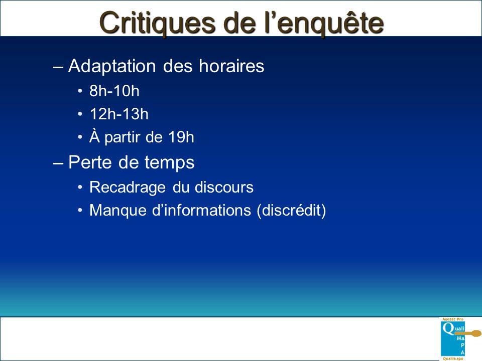 Critiques de lenquête –Adaptation des horaires 8h-10h 12h-13h À partir de 19h –Perte de temps Recadrage du discours Manque dinformations (discrédit)
