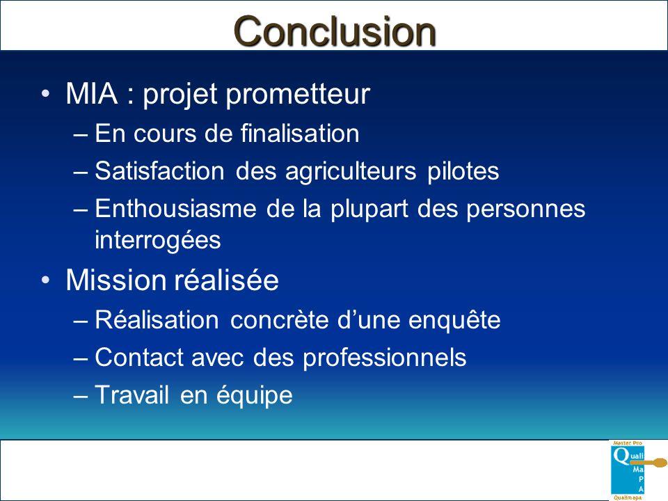 Conclusion MIA : projet prometteur –En cours de finalisation –Satisfaction des agriculteurs pilotes –Enthousiasme de la plupart des personnes interrog