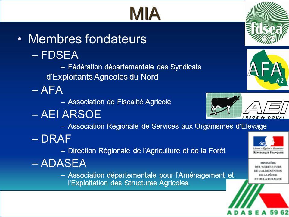 MIA Membres fondateurs –FDSEA –Fédération départementale des Syndicats dExploitants Agricoles du Nord –AFA –Association de Fiscalité Agricole –AEI ARS