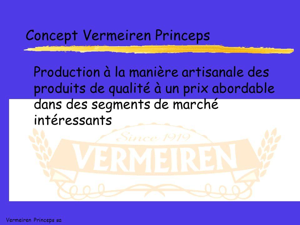 Vermeiren Princeps sa Concept Vermeiren Princeps Production à la manière artisanale des produits de qualité à un prix abordable dans des segments de marché intéressants
