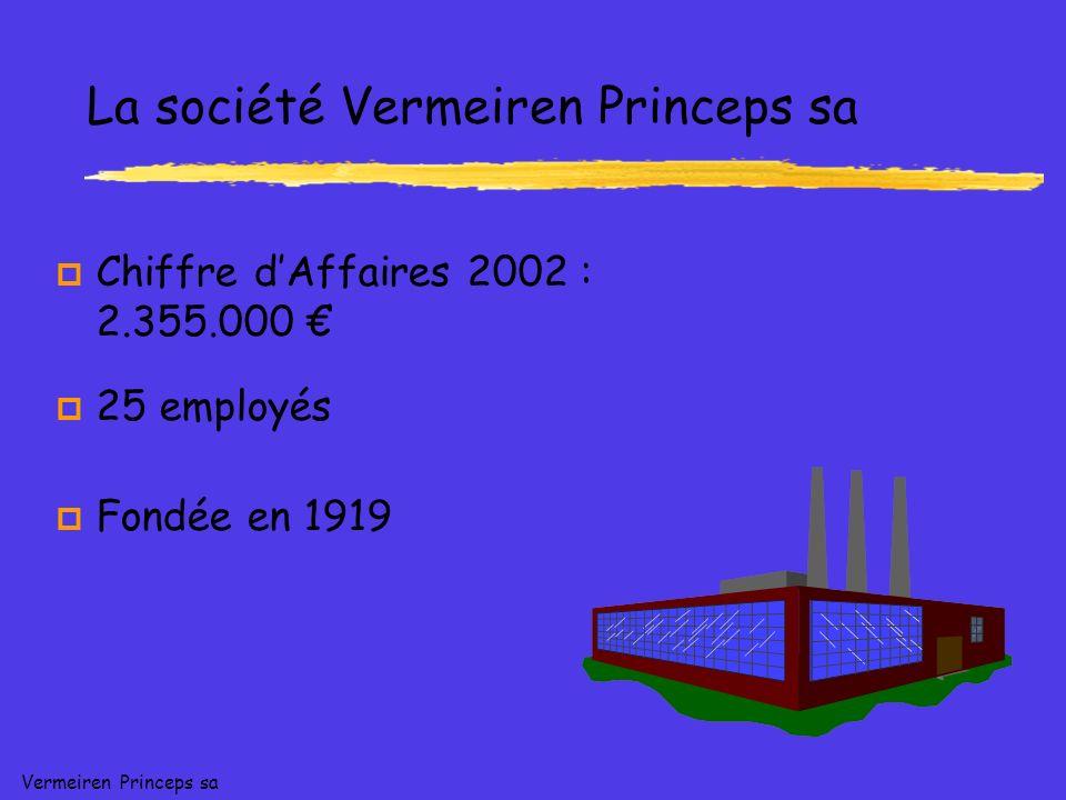 Vermeiren Princeps sa Capacité de Production p Deux fours automatisés avec une capacité de production totale de 1200 tonnes par an