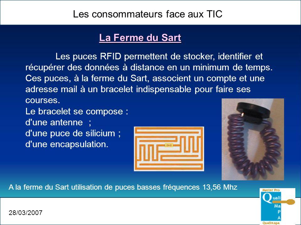 Les consommateurs face aux TIC 28/03/2007 La Ferme du Sart Les puces RFID permettent de stocker, identifier et récupérer des données à distance en un