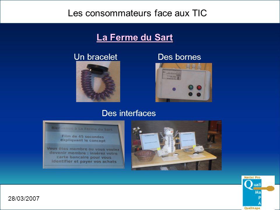 Les consommateurs face aux TIC 28/03/2007 La Ferme du Sart Pourquoi un questionnaire.