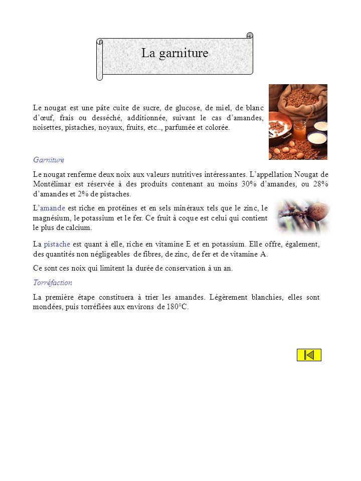 Trémie Peseuse Garniture : Amandes, Pistaches... Sucre glace, arômes, colorants Mélange de sucres + miel Albumine : Poudre dalbumine + eau + miel + va