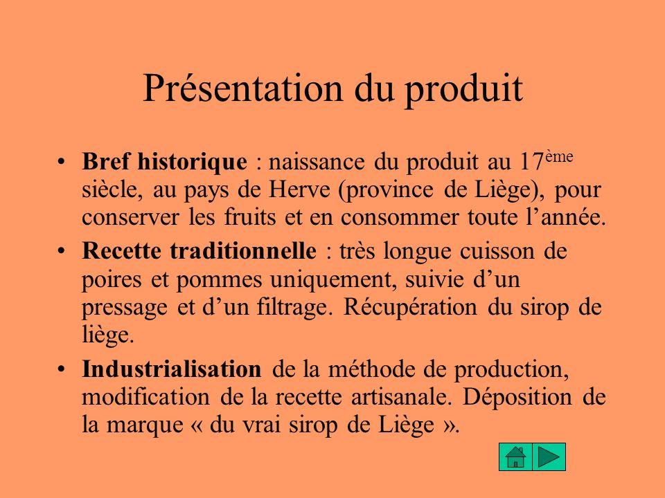 Présentation du produit Bref historique : naissance du produit au 17 ème siècle, au pays de Herve (province de Liège), pour conserver les fruits et en