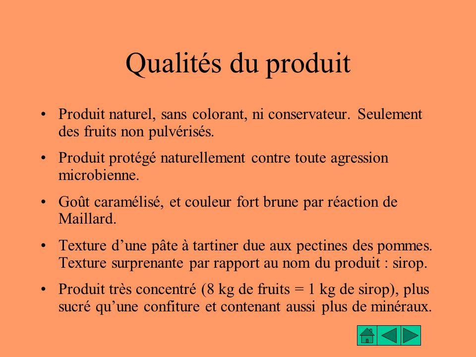Qualités du produit Produit naturel, sans colorant, ni conservateur. Seulement des fruits non pulvérisés. Produit protégé naturellement contre toute a