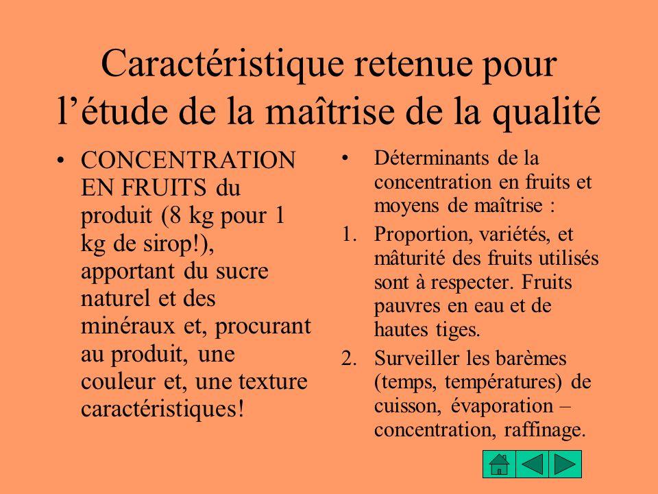 Problèmes éventuellement rencontrés Produit très peu ou même pas du tout connu en France, donc peu de documents à ce sujet.
