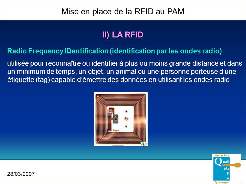 Mise en place de la RFID au PAM 28/03/2007 II) LA RFID Radio Frequency IDentification (identification par les ondes radio) utilisée pour reconnaître o