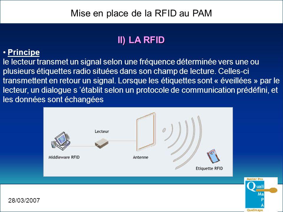 Mise en place de la RFID au PAM 28/03/2007 II) LA RFID Principe le lecteur transmet un signal selon une fréquence déterminée vers une ou plusieurs éti
