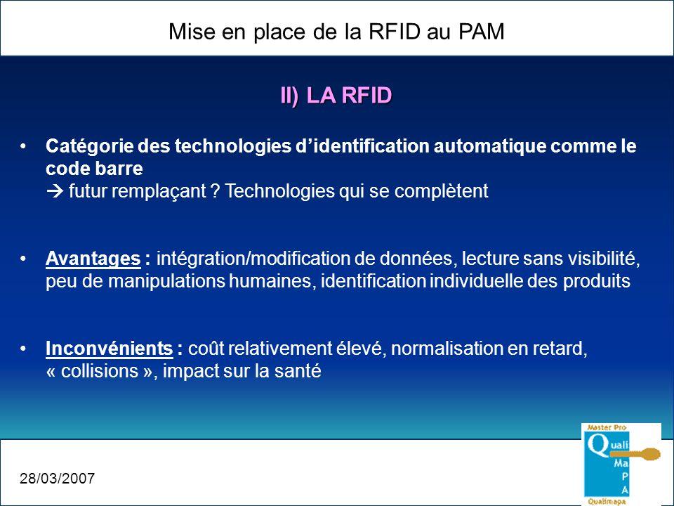 Mise en place de la RFID au PAM 28/03/2007 Catégorie des technologies didentification automatique comme le code barre futur remplaçant ? Technologies