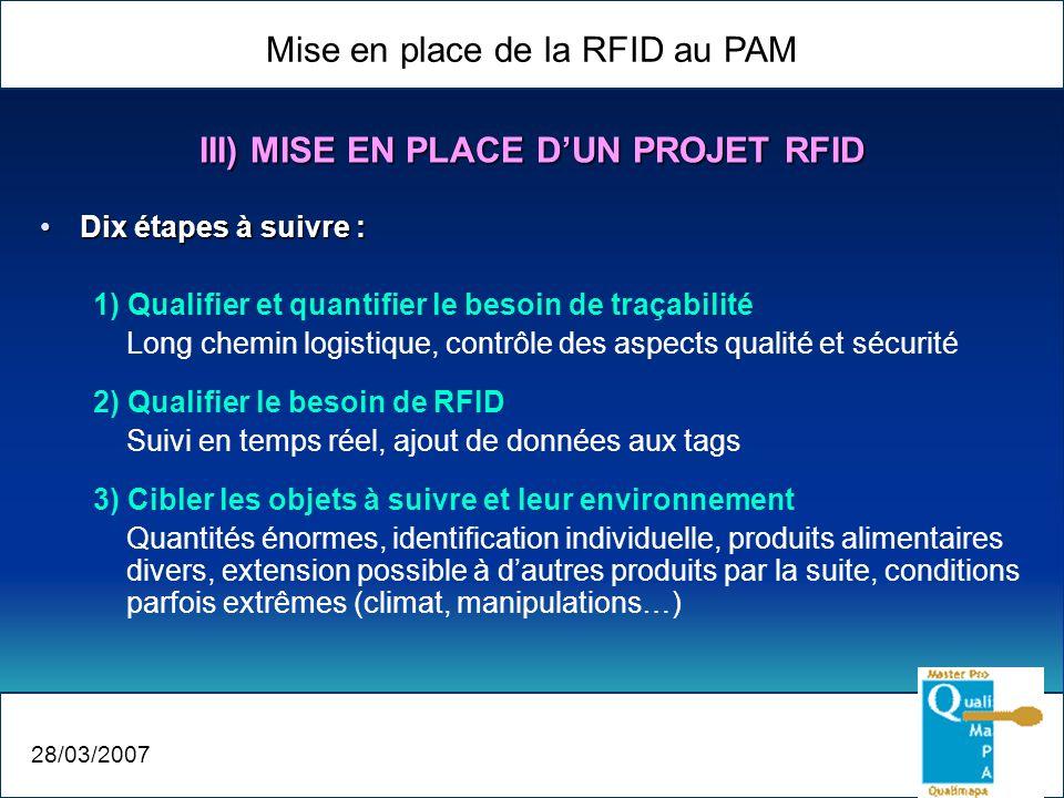 Mise en place de la RFID au PAM 28/03/2007 III) MISE EN PLACE DUN PROJET RFID Dix étapes à suivre :Dix étapes à suivre : 1) Qualifier et quantifier le