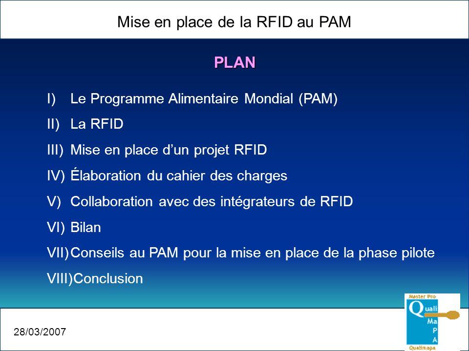 Mise en place de la RFID au PAM 28/03/2007 PLAN I)Le Programme Alimentaire Mondial (PAM) II)La RFID III)Mise en place dun projet RFID IV)Élaboration d