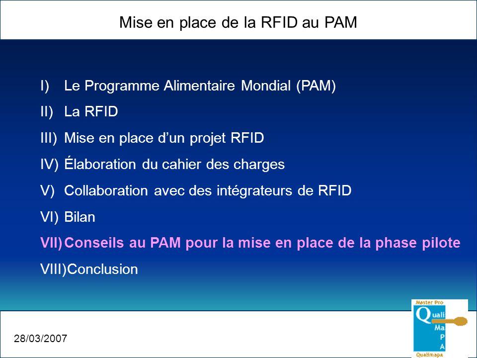 Mise en place de la RFID au PAM 28/03/2007 I)Le Programme Alimentaire Mondial (PAM) II)La RFID III)Mise en place dun projet RFID IV)Élaboration du cah