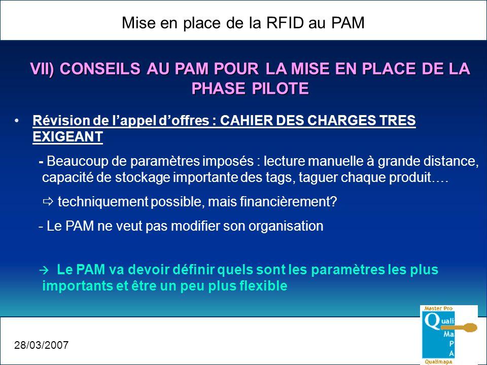 Mise en place de la RFID au PAM 28/03/2007 VII) CONSEILS AU PAM POUR LA MISE EN PLACE DE LA PHASE PILOTE Révision de lappel doffres : CAHIER DES CHARG