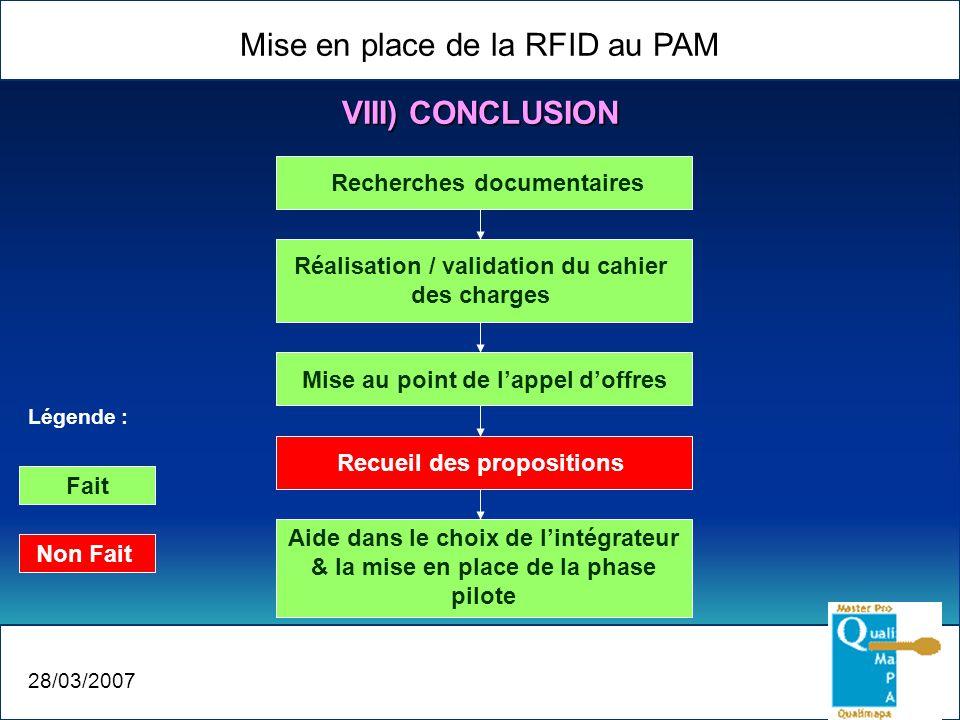 Mise en place de la RFID au PAM 28/03/2007 Fait Non Fait Légende : Recherches documentaires Réalisation / validation du cahier des charges Mise au poi