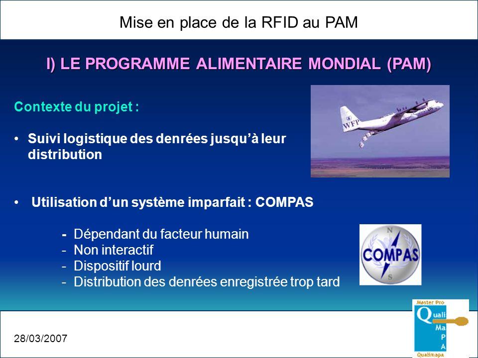 Mise en place de la RFID au PAM 28/03/2007 I) LE PROGRAMME ALIMENTAIRE MONDIAL (PAM) Contexte du projet : Suivi logistique des denrées jusquà leur dis