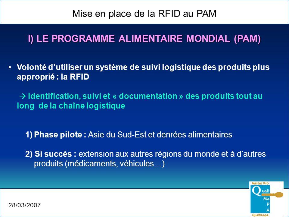 Mise en place de la RFID au PAM 28/03/2007 I) LE PROGRAMME ALIMENTAIRE MONDIAL (PAM) Volonté dutiliser un système de suivi logistique des produits plu