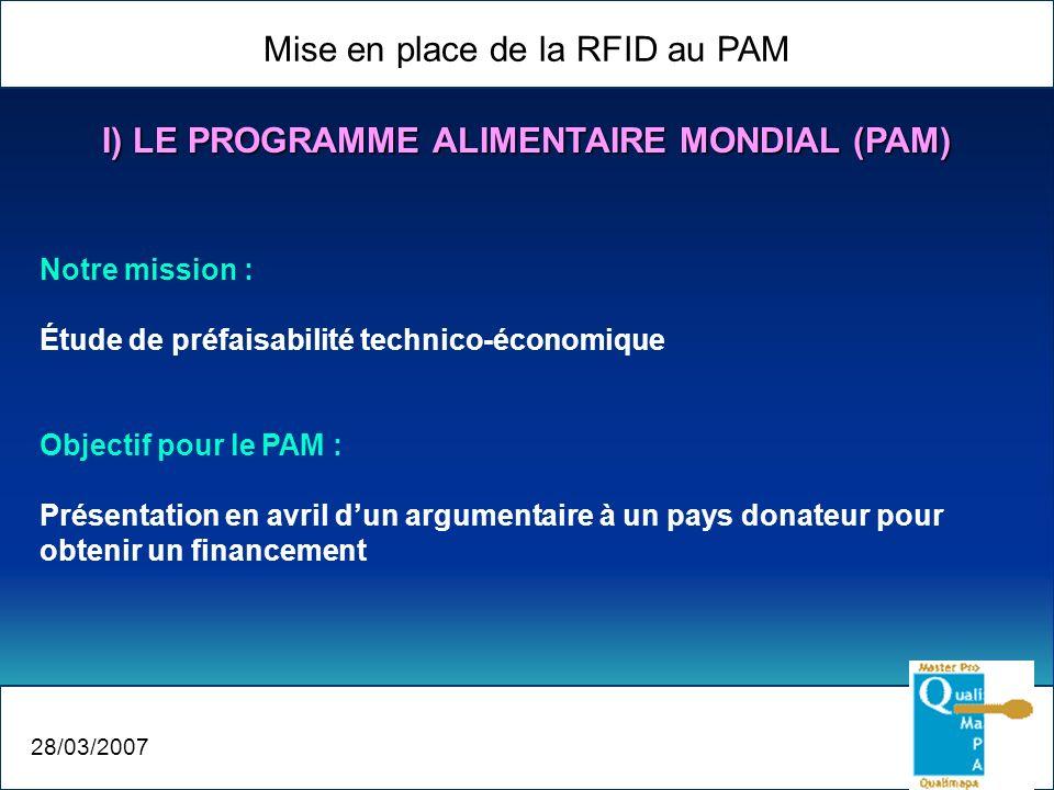 Mise en place de la RFID au PAM 28/03/2007 I) LE PROGRAMME ALIMENTAIRE MONDIAL (PAM) Notre mission : Étude de préfaisabilité technico-économique Objec