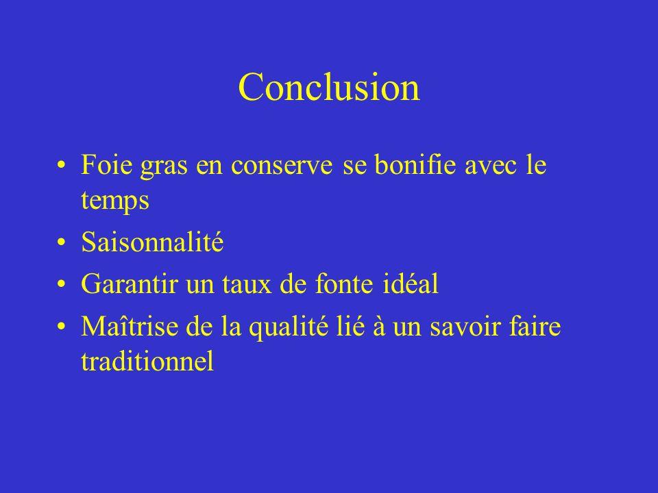 Conclusion Foie gras en conserve se bonifie avec le temps Saisonnalité Garantir un taux de fonte idéal Maîtrise de la qualité lié à un savoir faire tr