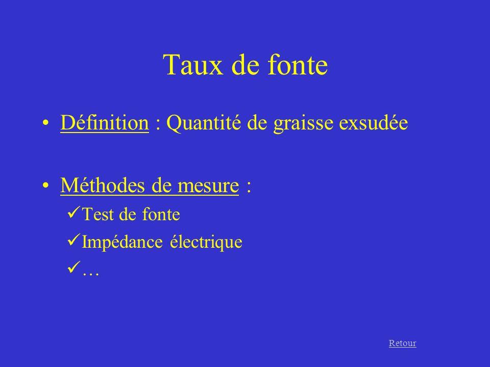 Taux de fonte Définition : Quantité de graisse exsudée Méthodes de mesure : Test de fonte Impédance électrique … Retour