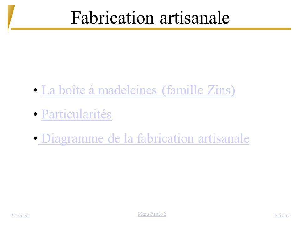 Fabrication artisanale Menu Partie 2 SuivantPrécédent La boîte à madeleines (famille Zins) Particularités Diagramme de la fabrication artisanale