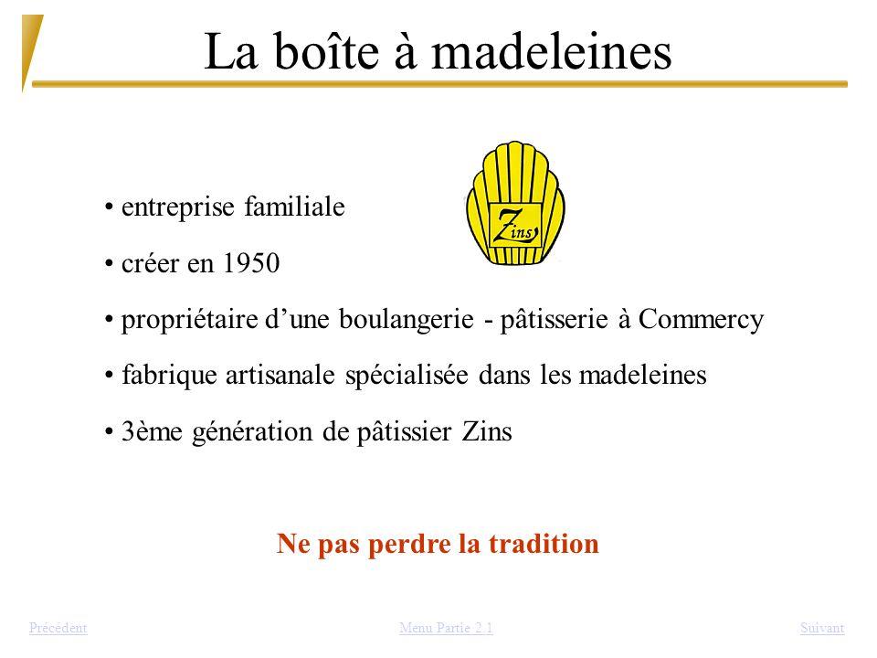 La boîte à madeleines SuivantPrécédentMenu Partie 2.1 entreprise familiale créer en 1950 propriétaire dune boulangerie - pâtisserie à Commercy fabriqu