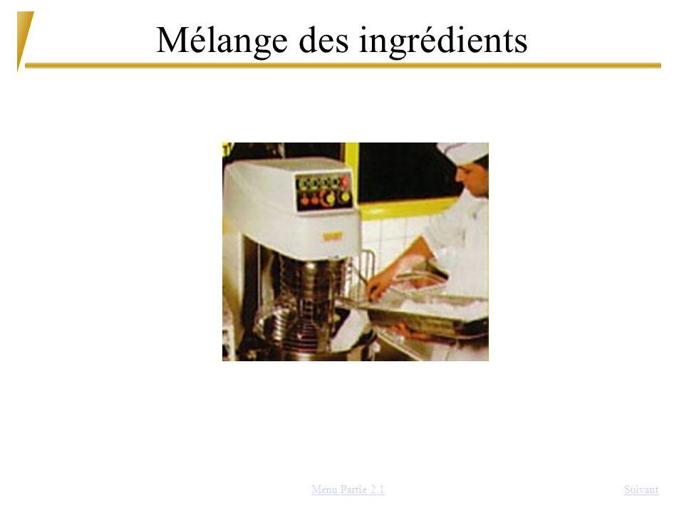 Mélange des ingrédients SuivantMenu Partie 2.1