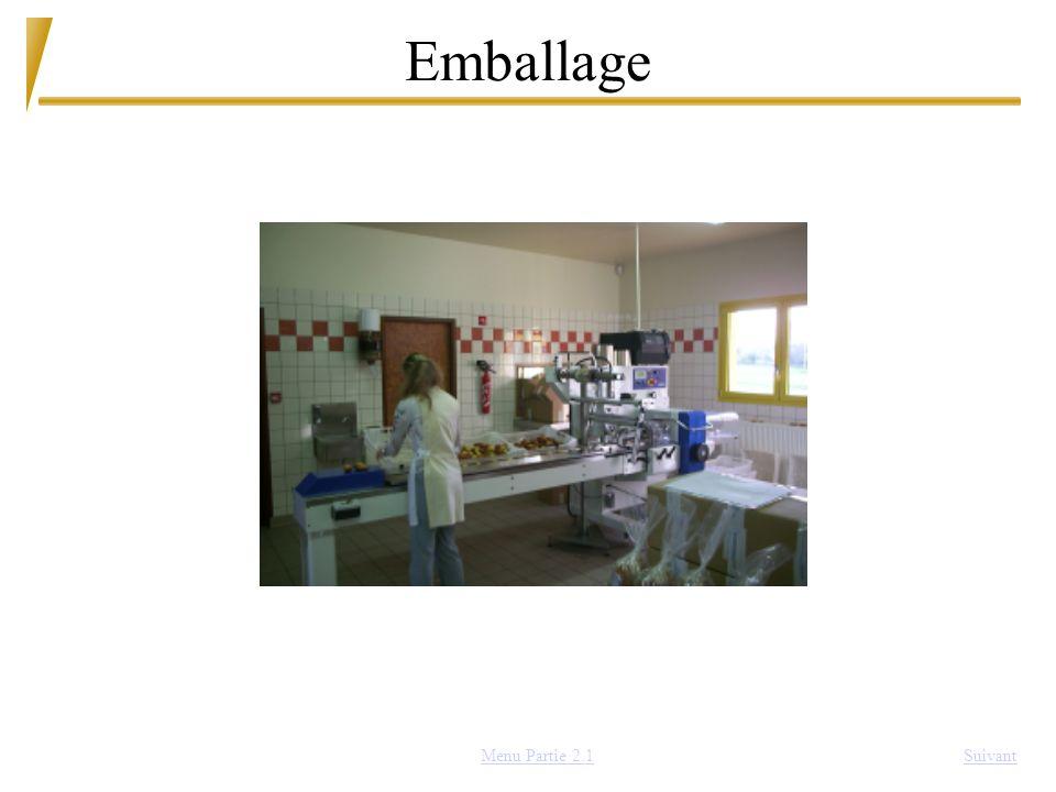 Emballage SuivantMenu Partie 2.1