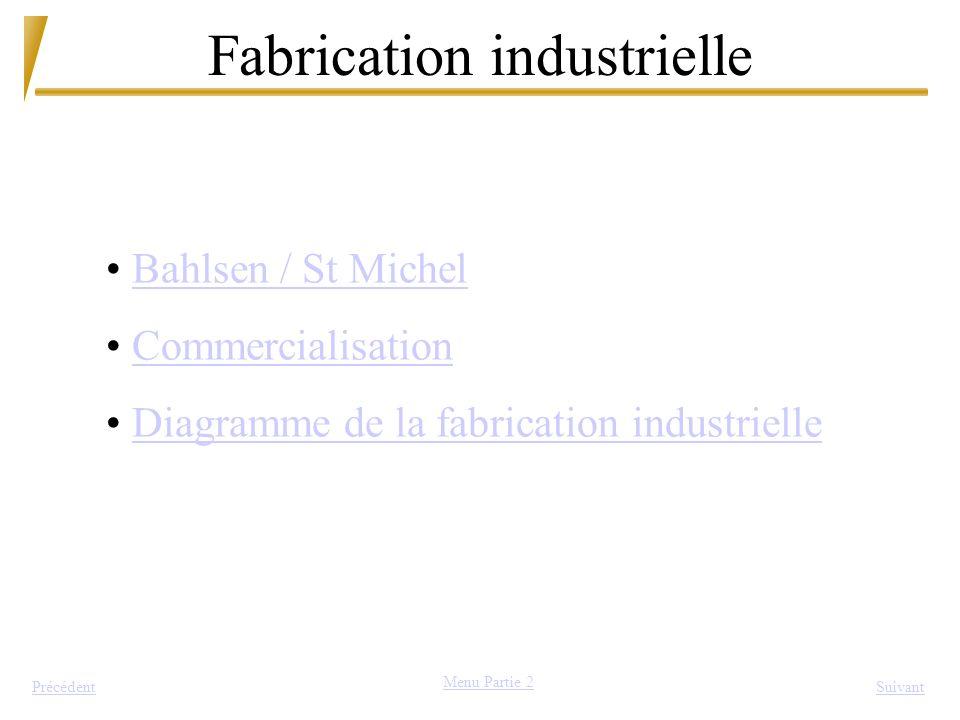 Fabrication industrielle Menu Partie 2 SuivantPrécédent Bahlsen / St Michel Commercialisation Diagramme de la fabrication industrielle