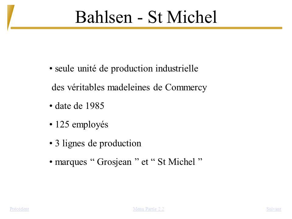 Bahlsen - St Michel SuivantPrécédentMenu Partie 2.2 seule unité de production industrielle des véritables madeleines de Commercy date de 1985 125 empl