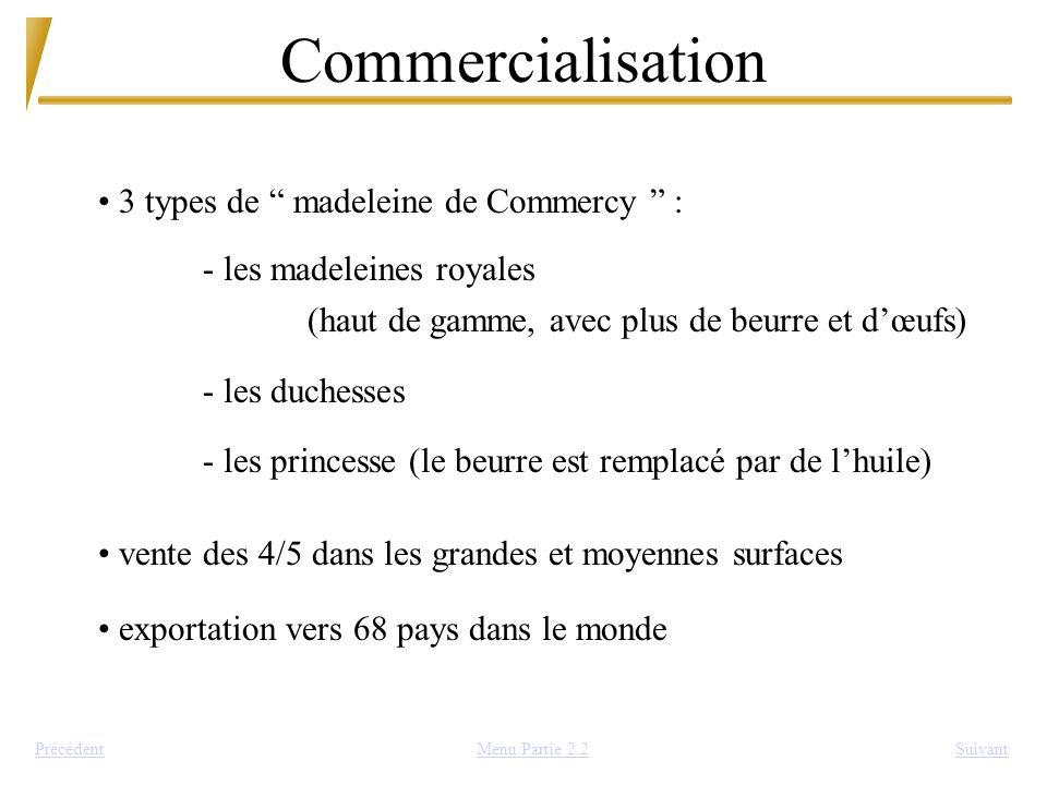 Commercialisation SuivantPrécédent 3 types de madeleine de Commercy : - les madeleines royales (haut de gamme, avec plus de beurre et dœufs) - les duc