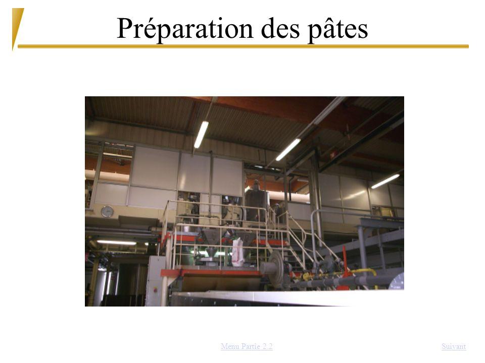 Préparation des pâtes SuivantMenu Partie 2.2