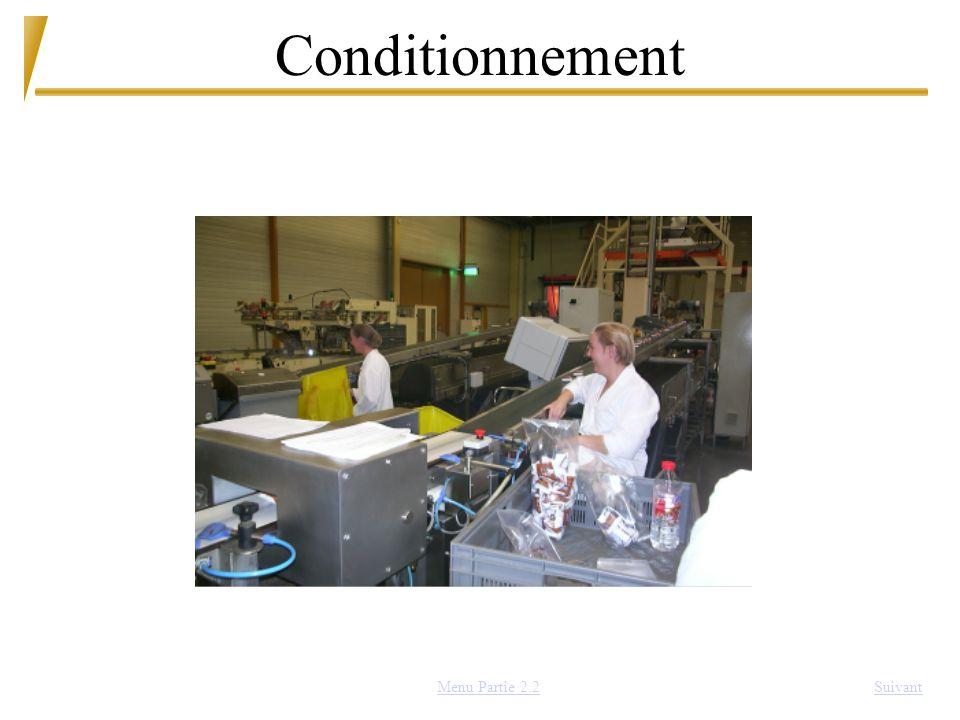 Conditionnement SuivantMenu Partie 2.2