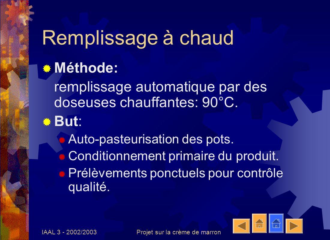 IAAL 3 - 2002/2003Projet sur la crème de marron Remplissage à chaud Méthode: remplissage automatique par des doseuses chauffantes: 90°C. But: Auto-pas
