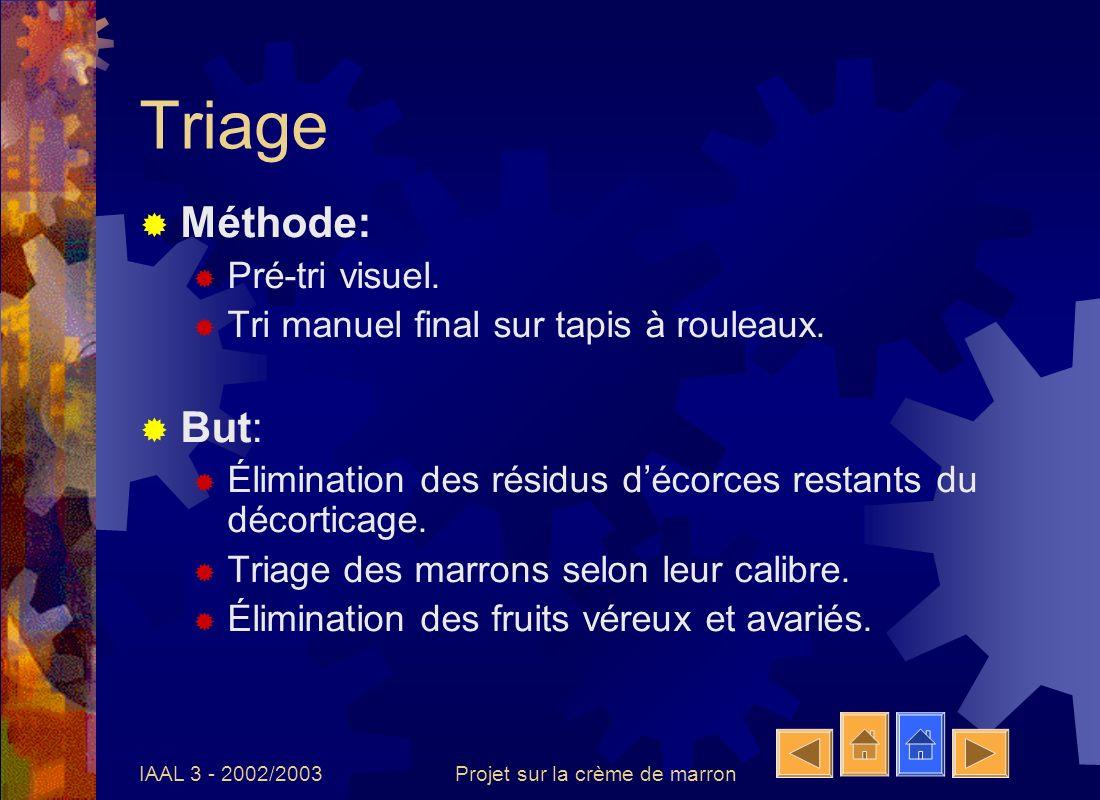 IAAL 3 - 2002/2003Projet sur la crème de marron Triage Méthode: Pré-tri visuel. Tri manuel final sur tapis à rouleaux. But: Élimination des résidus dé