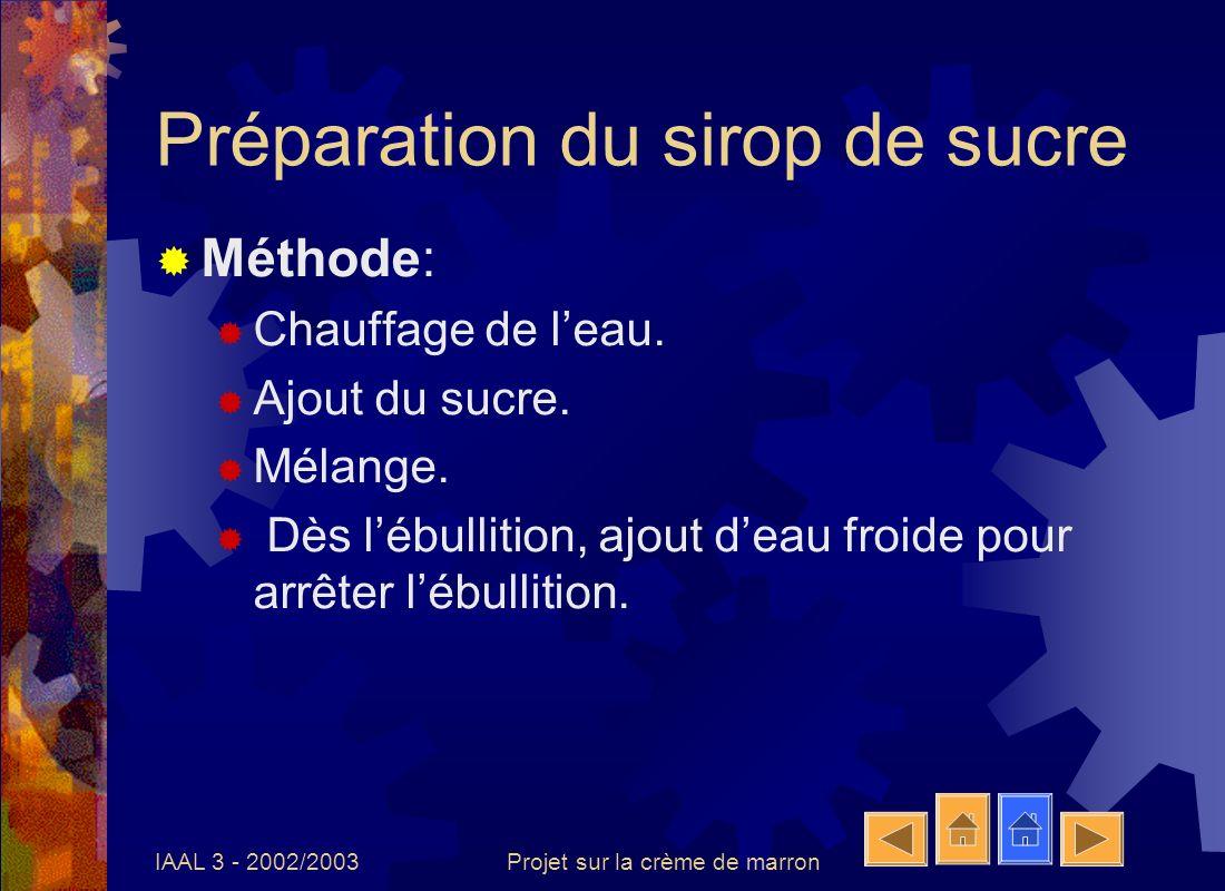 IAAL 3 - 2002/2003Projet sur la crème de marron Préparation du sirop de sucre Méthode: Chauffage de leau. Ajout du sucre. Mélange. Dès lébullition, aj